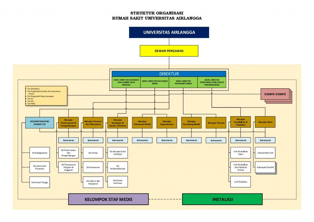 struktur_pimpinan_01